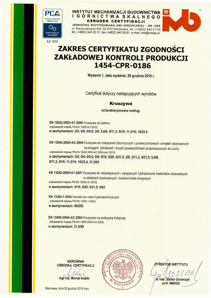 zalas-zakres-cpr-724x1024